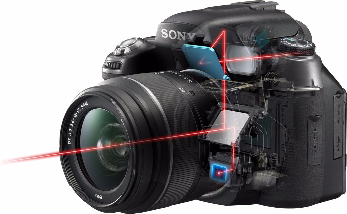зачем людям зеркальные фотоаппараты